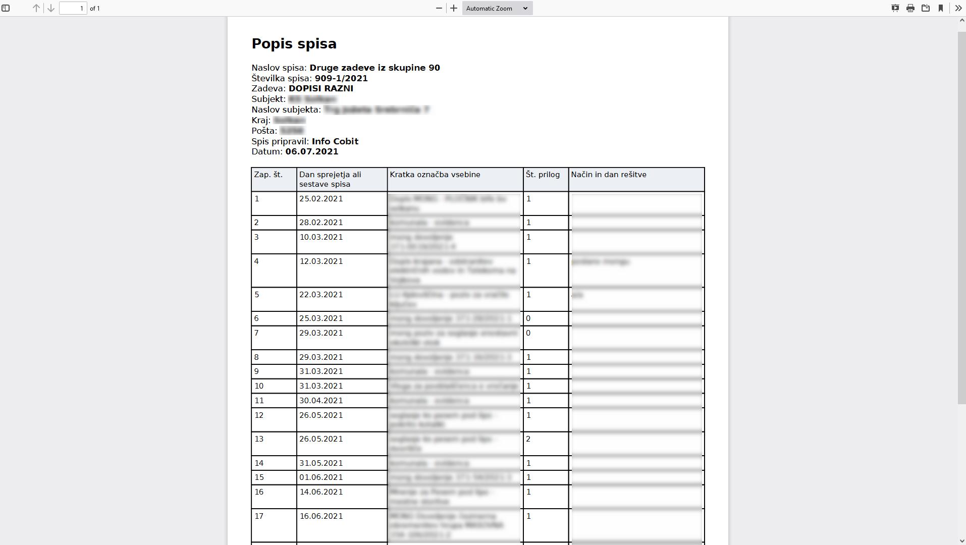 PDF popis spisa